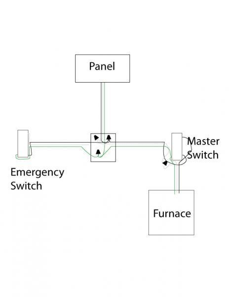 Need Help Wiring An Furnace Emergency Switch