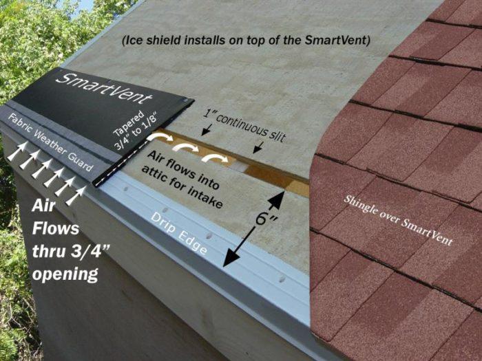 Smart Vent by DCI - Fine HomebuildingFine Homebuilding