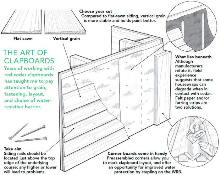 Fiber Cement Siding Corners Cooler Home Designs