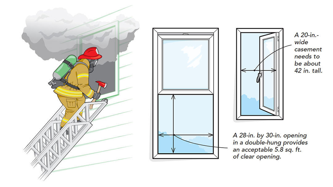 Image of: Emergency Escape And Rescue Openings Fine Homebuilding