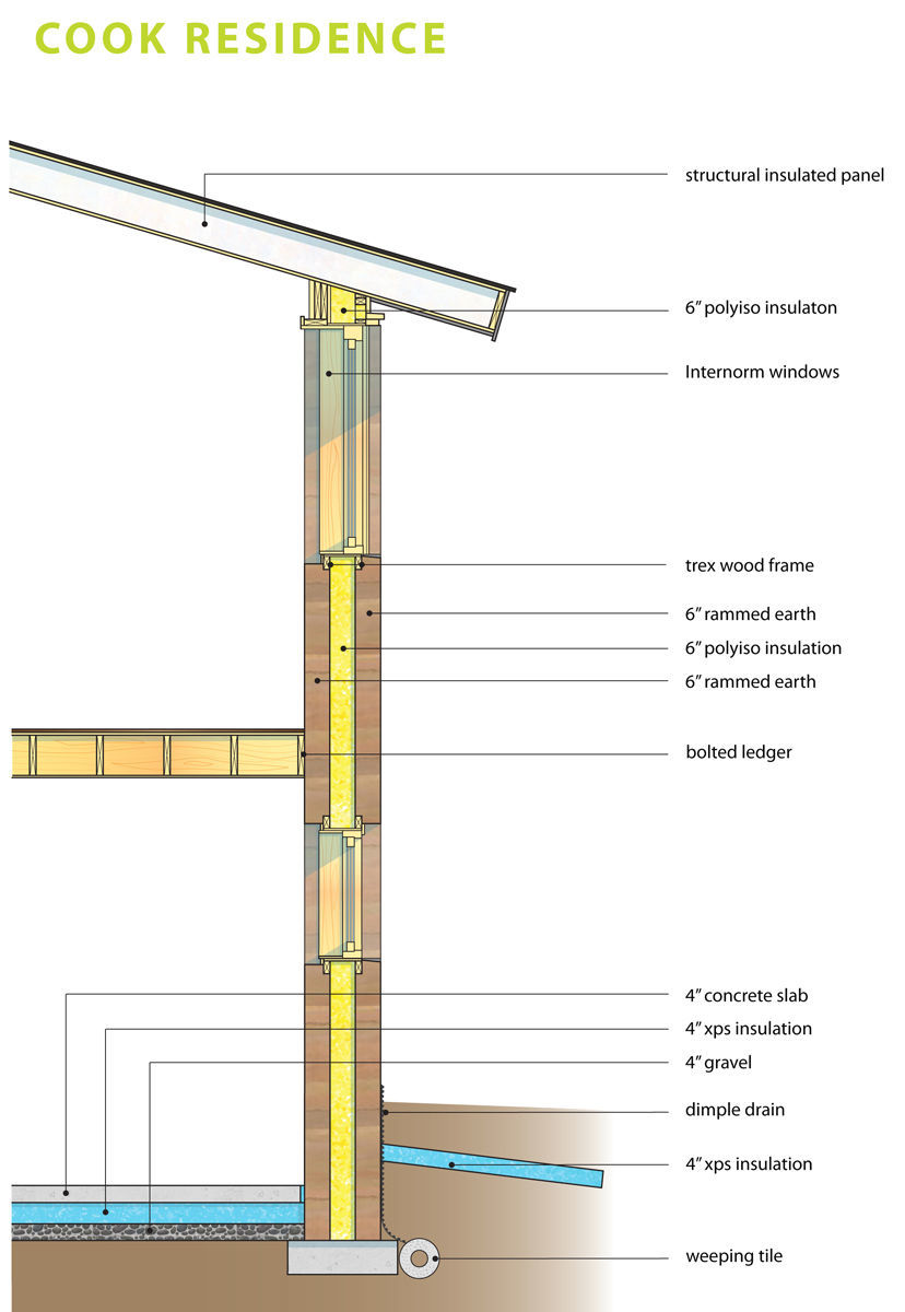 Rammed Earth Construction - Fine Homebuilding on earth block home plans, energy home plans, roof home plans, cement home plans, pavilion home plans, architects home plans, earth sheltered home plans, cobb home plans, beautiful earth home plans, earthship home plans, masonry home plans, plywood home plans, sod home plans, cinder block home plans, sips home plans, church home plans, red brick home plans, mud home plans, permaculture home plans,