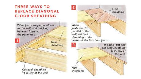 Replace damaged board floor sheathing