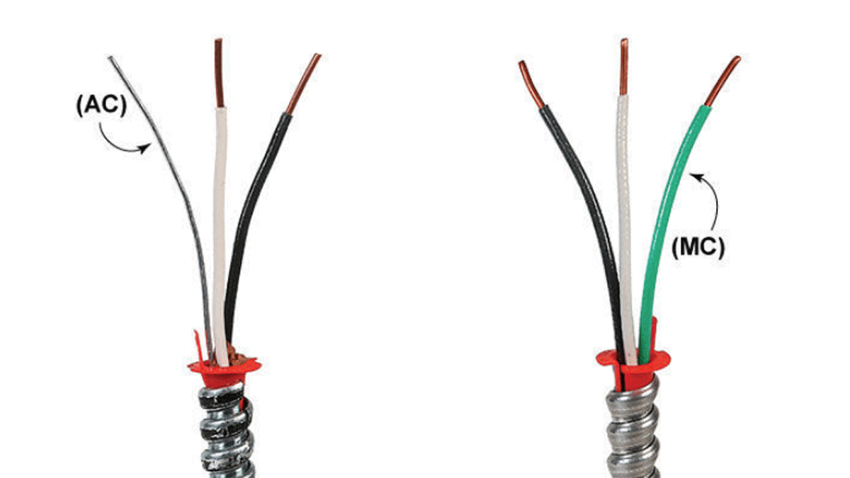 armor clad cables