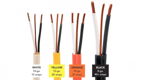 an assortment of different cables for different types of jobs are pictured. the article dives into what cable is right for what job.