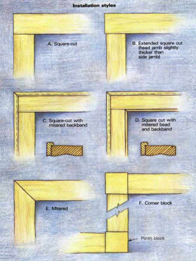 Door Casing Styles