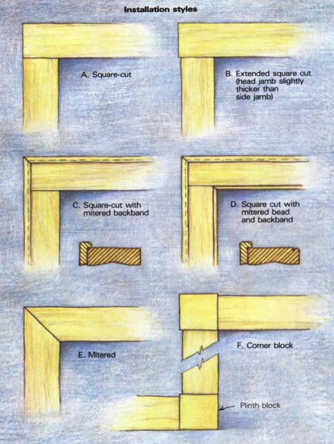 Door Casing Styles