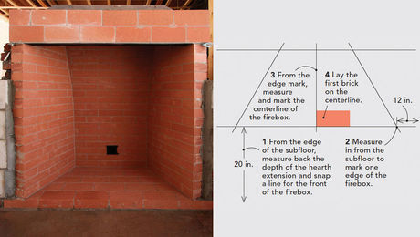 Fireplace and Fireplace Diagram