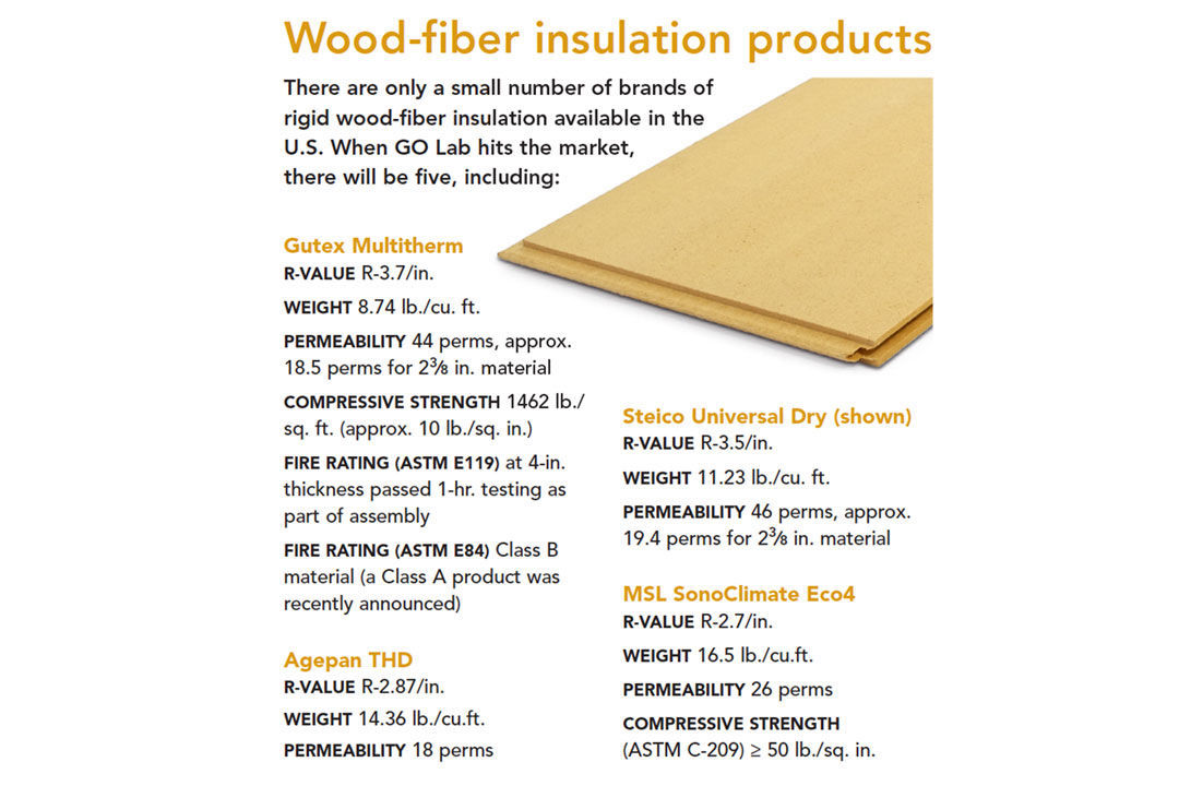 woodfiber insulation diagram
