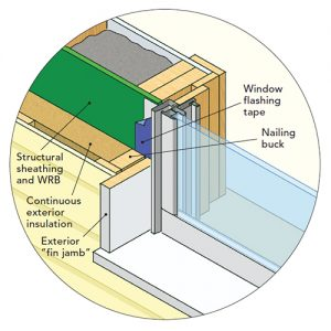 "Recessed windows with ""fin jambs"""