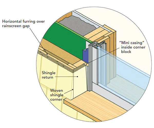 Recessed windows with shingled returns