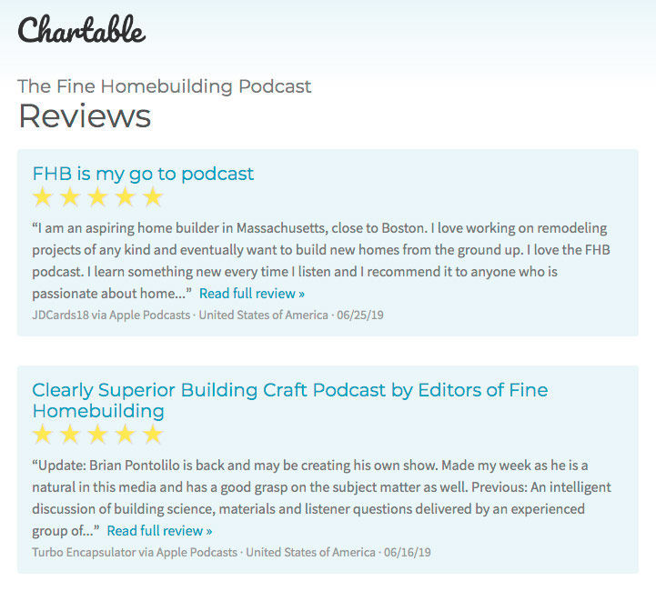 Chartable FHB podcast reviews