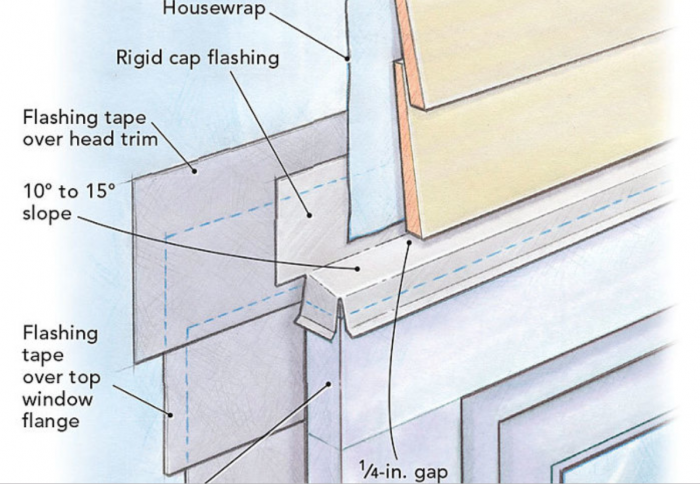 Window and Door Flashing Guide