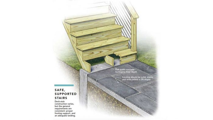 Best Practices for Building a Deck-Stair Landing