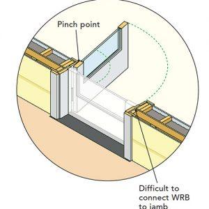 Thick-jamb door
