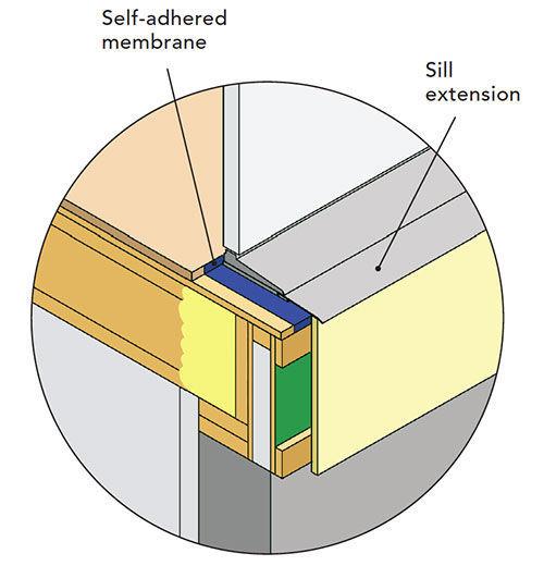 Deep extension door