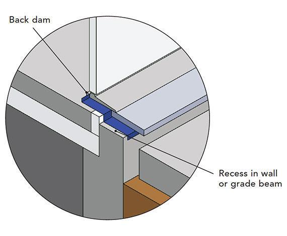 elevated slab door