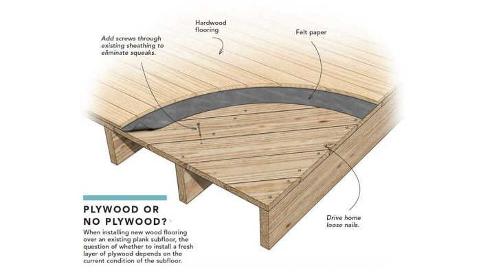 Flooring Over Plank Subfloor