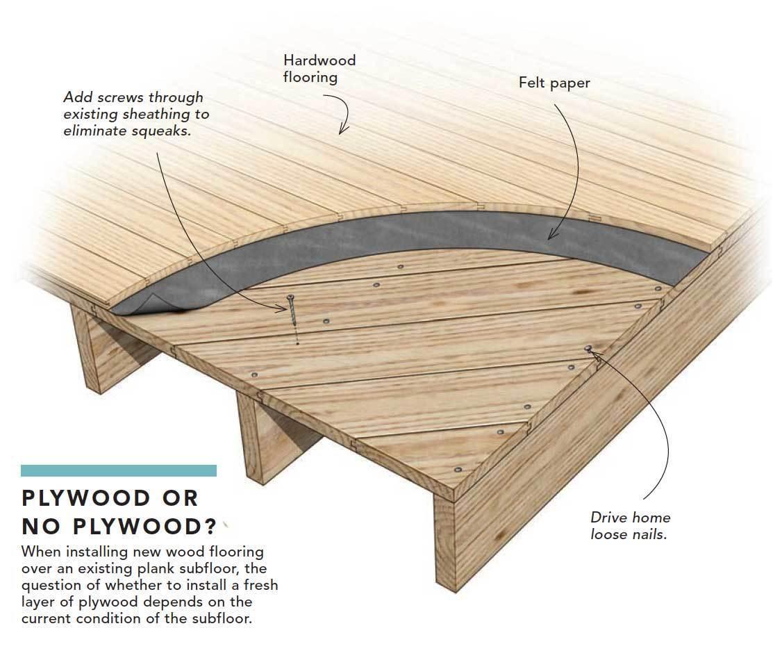 Flooring Over Plank Subfloor Fine Homebuilding