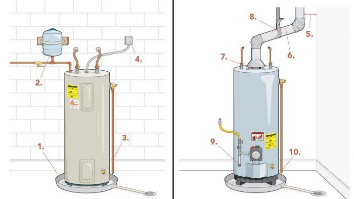 Top 10 Water Heater Code Violations Fine Homebuilding