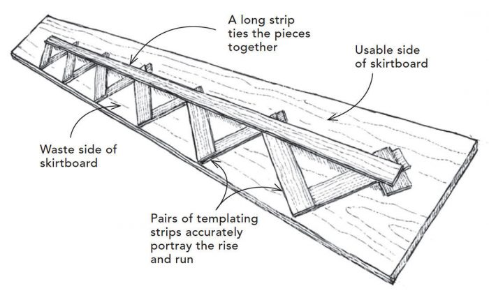 Math, Measuring, and Layout Tips for Home Building