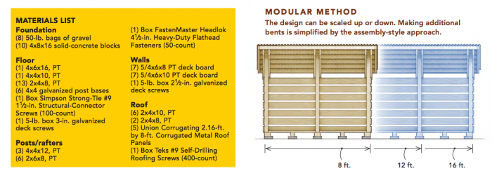how to build a simple modern firewood shed