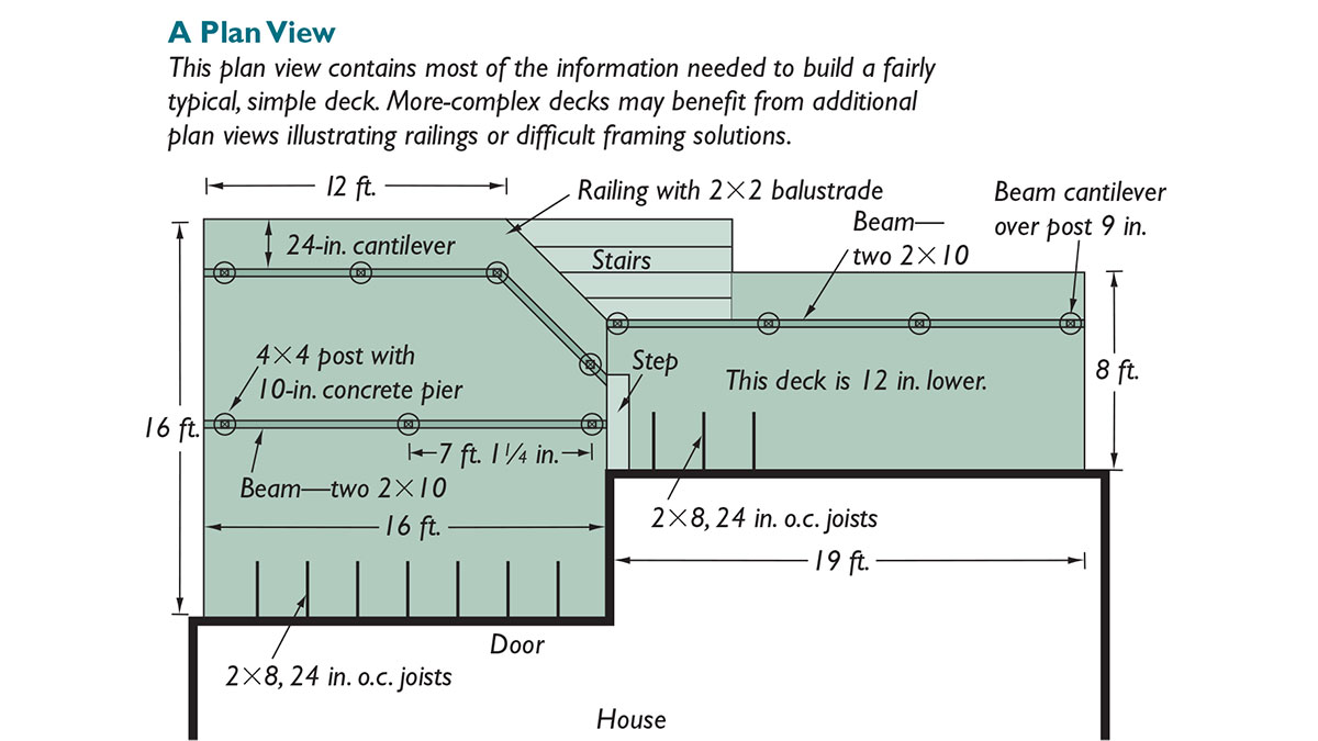 Drawing A Deck Plan View Fine Homebuilding
