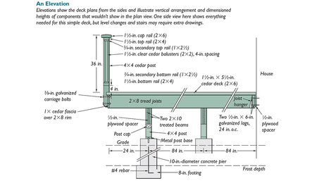 elevated deck drawing