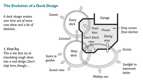 deck design drawing
