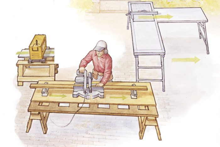 Practical Jigs, Stands, and Workbenches