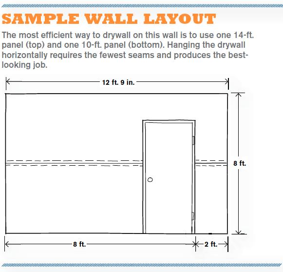 Sample Wall Layout
