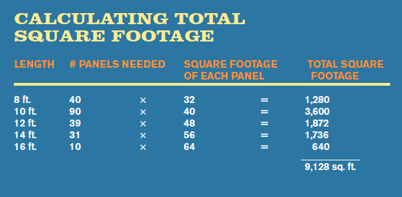 Calculating Total Square Footage