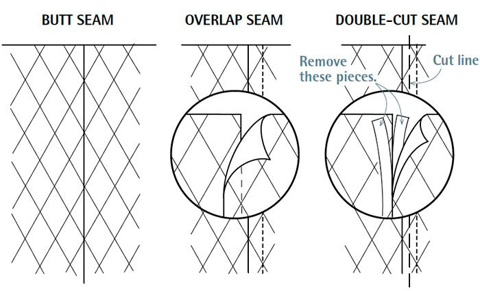 How to Cut Seams