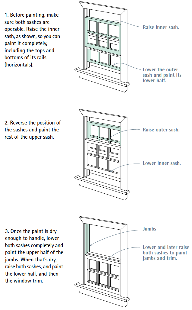 Get A Perfect Paint Job On Trim Windows Doors And Cabinets