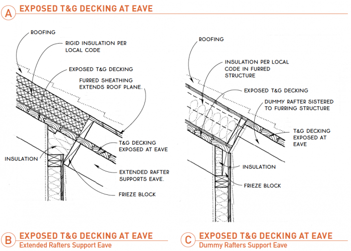 Exposed T&G Decking at Eave