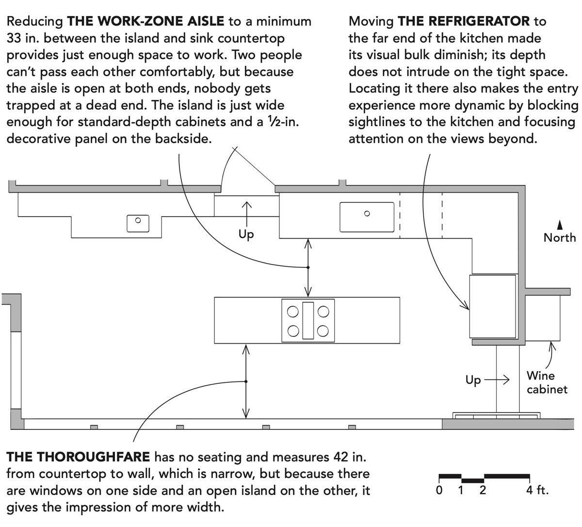 floor plan for the kitchen revamp