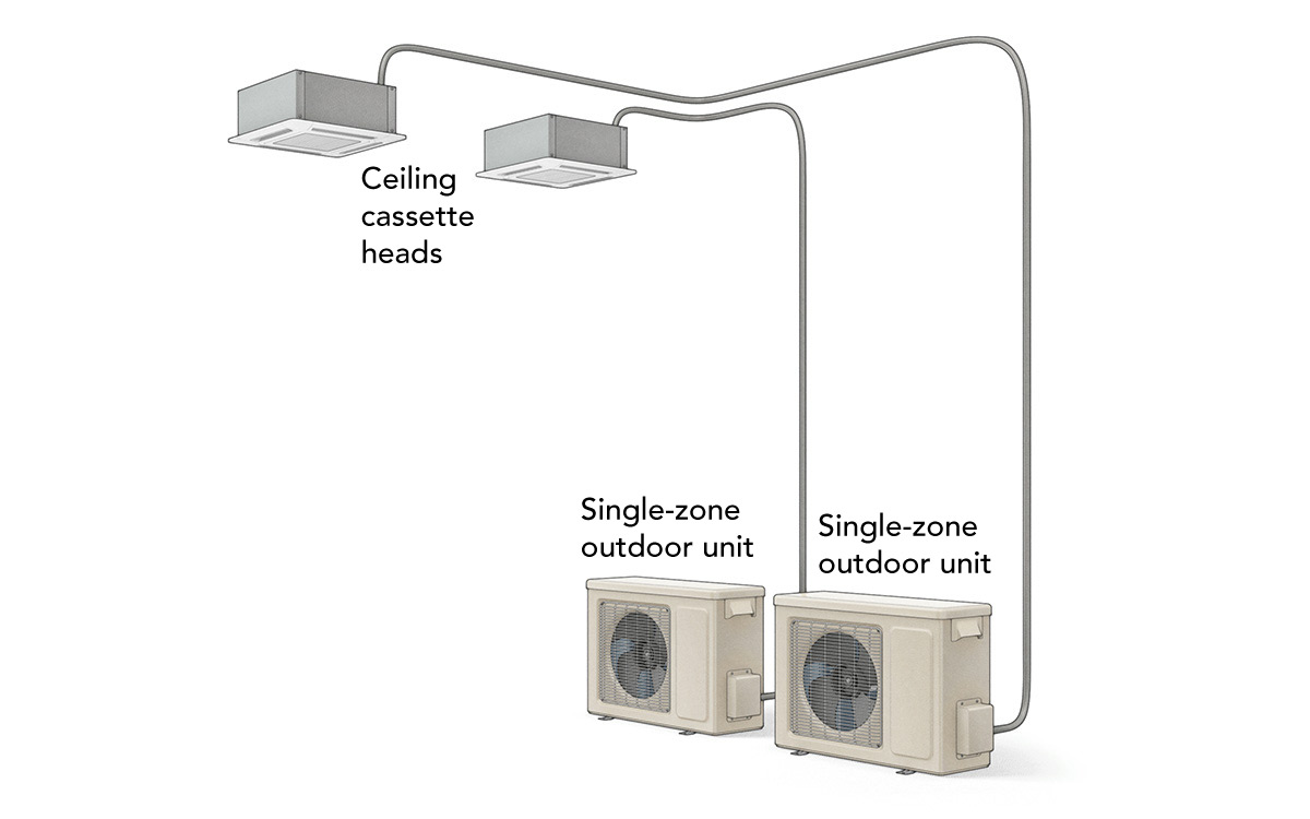 Combined single-zone minisplits