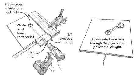 Undercabinet Lighting Jig
