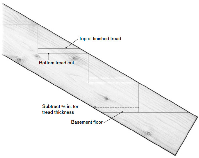Basement Stairs Detail