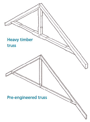 Heavy-timber-and-Pre-engineered-trusses