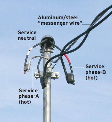 Three-Wire Service Drop