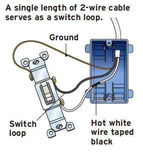 Wiring a Switch Loop: The Historical Method