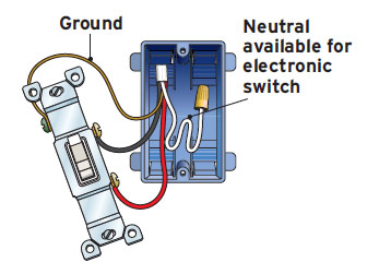 Wiring a Switch Loop: The Modern Method