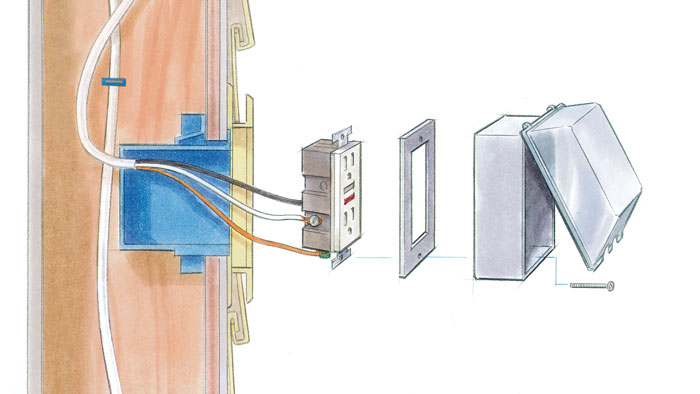 install outdoor electrical outlet
