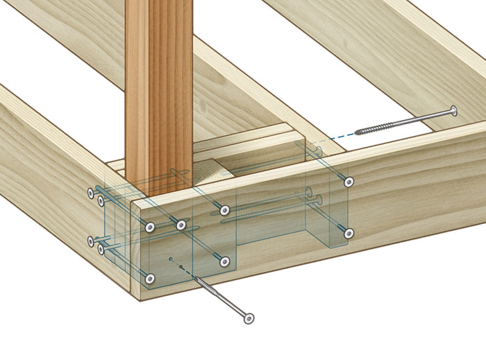 screws Double 2x blocking and a 4x block bolster the connection between the rim and end joists.