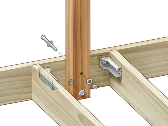 Tension ties: Tension ties on the joists adjacent to the post prevent the rim from being levered off the joists.