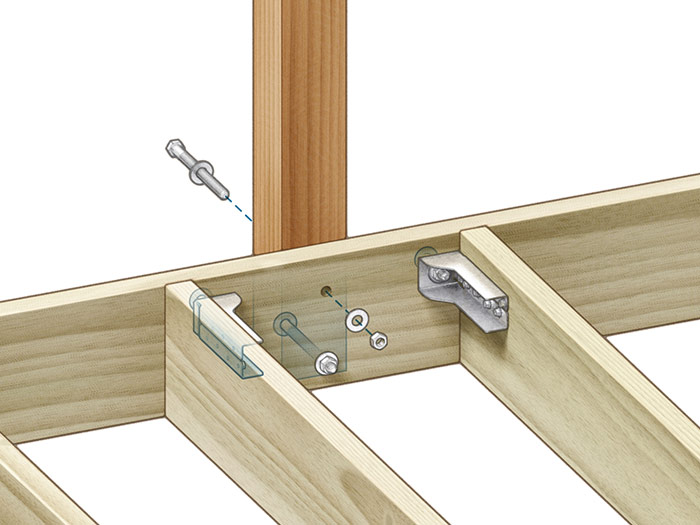 Side Security: Bolts attach the post to the rim, while tension ties on either side of the post secure the rim to the joists.