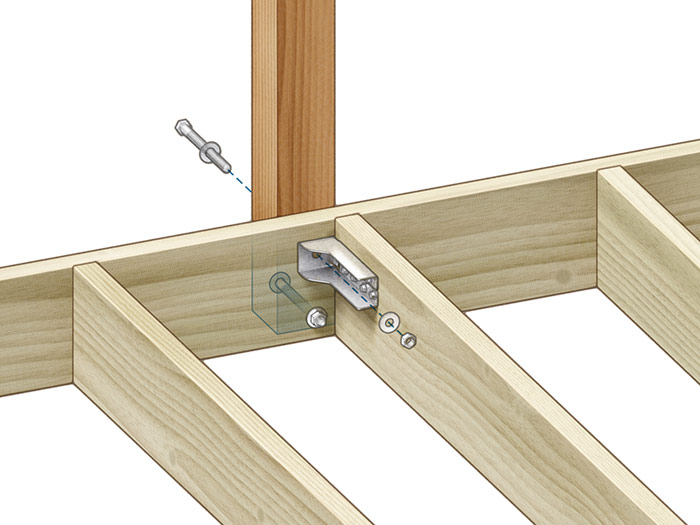 Direct connection: Rim-mounted posts next to or slightly offset from joists can tie directly to them with tension ties.