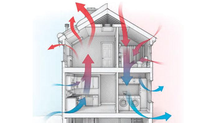 how heat moves through a house