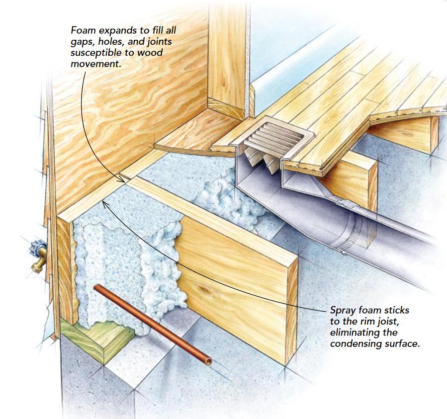 Rim-joist-insulated-with-spray-foam