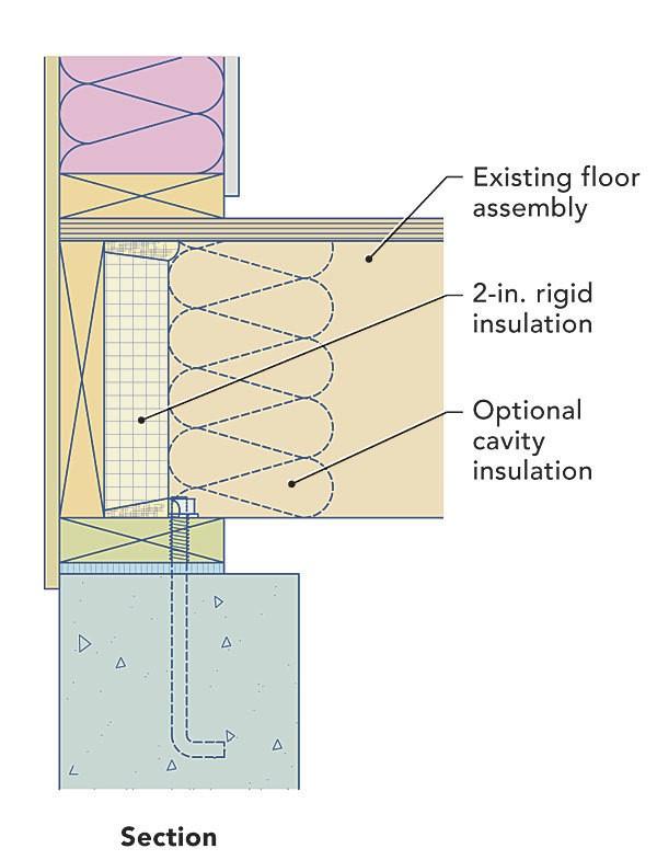 Rim-joist-insulated-with-rigid-foam-and-fiberglass
